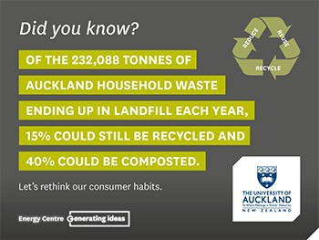 Household waste in Auckland